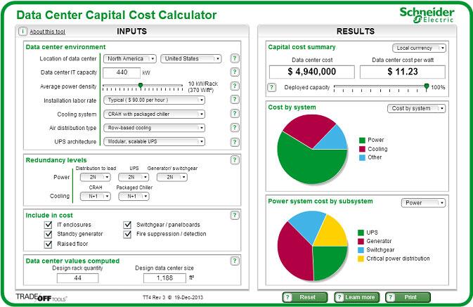 ابزار شرکت اشنایدر الکترونیک برای محاسبه هزینه مرکز داده
