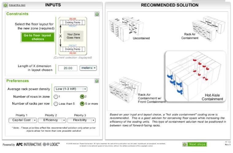 ابزارهای تعاملی برای اتخاب روش دالان بسته