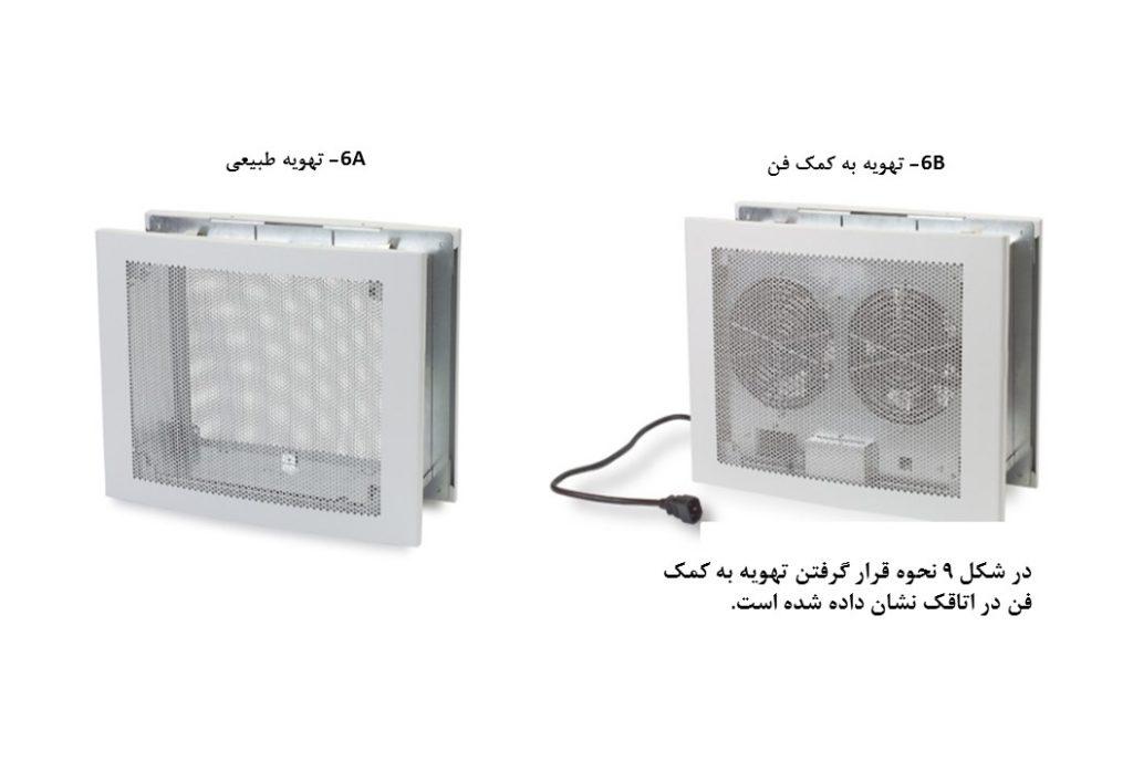 مثالی از دو نوع سیستم تهویه اتاقک
