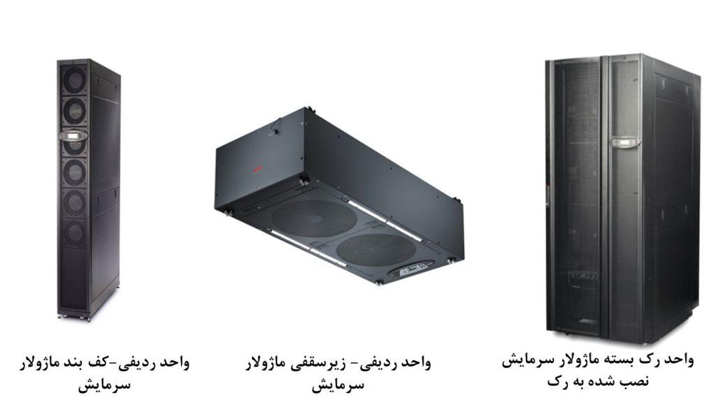 شکل 4: انواع  واحدهای ماژولار سرمایش