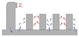 نمونهٔ سیستم باز سرمایش سنتی سالنی در مرکز داده
