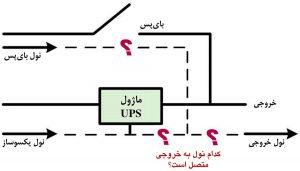 مشکل دو نول در سمت ورودی و یک نول در سمت خروجی (ترانسفورماتور ایزولاسیون مرکز داده)