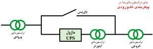 گزینههای مکان برای نصب ترانسفورماتور در پیکربندی تکورودی UPS (ترانسفورماتور ایزولاسیون مرکز داده)