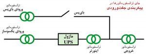 گزینههای مکان برای نصب ترانسفورماتور در پیکربندی جفتورودی (ترانسفورماتور ایزولاسیون مرکز داده)