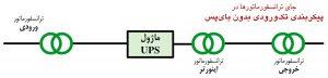 گزینههای مکان برای نصب ترانسفورماتور در پیکربندی تکورودی بدون بایپس (ترانسفورماتور ایزولاسیون مرکز داده)