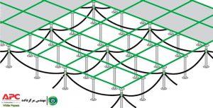 مقالهٔ اتصالبهزمین (Grounding) و استفاده از سیستم SRG در مرکز داده