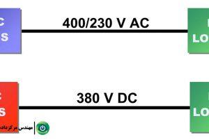 مقالهٔ مقایسهٔ کمّی میان دو روش توزیع برق مرکزداده: توزیع برق AC پربازده و توزیع برق DC