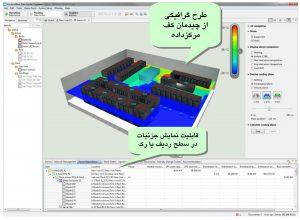نمونهای از چیدمان مرکز داده با استفاده از نرمافزار کارکرد مرکز داده StruxureWare اشنایدر الکتریک