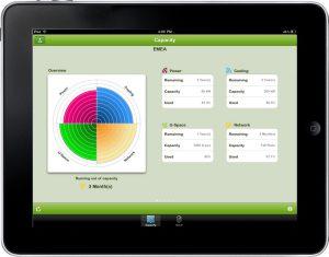 نمونهای از نرمافزار کارکرد مرکز داده StruxureWare اشنایدر الکتریک: Vizor app
