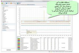 StruxureWare Data Center Expert نمونهای از سیستم نظارت مرکزی مرکز داده