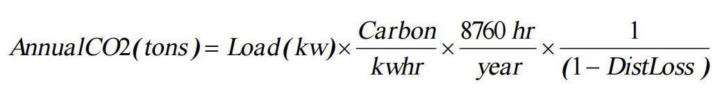 فرمول میزان انتشار سالیانهٔ کربن ناشی از مصرف تاسیسات مرکز داده