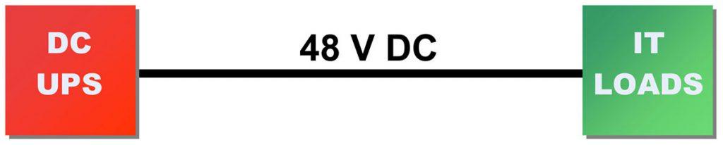 توزیع برق مرکز داده با DC تلهکام متداول