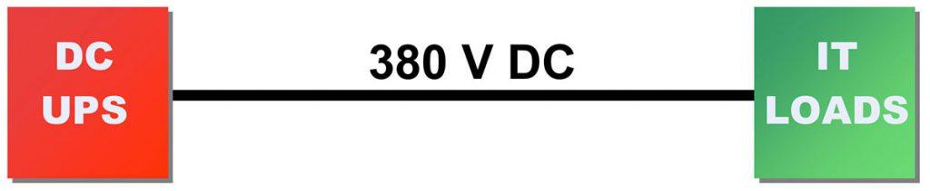 روش فرضی توزیع برق مرکز داده با DC ولتاژ ۳۸۰ ولت