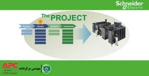 مقالهٔ پروژههای مرکز داده : فرایندهای استانداردسازی