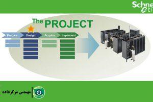 مقالهٔ پروژههای مرکزداده: فرایندهای استانداردسازی