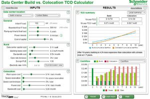 ابزار محاسبهگر بهای تمامشده برای انتخاب میان ساختن مرکز داده جدید یا خدمات هممکان