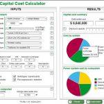 ابزار محاسبهگر هزینهٔ سرمایهای مرکز داده