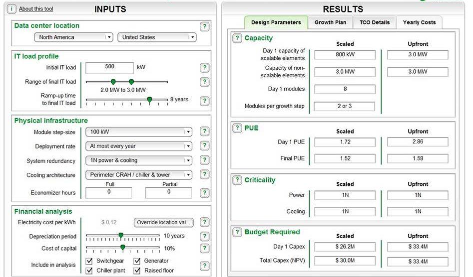 ابزار محاسبهگر هزینهٔ طراحی مرکز داده