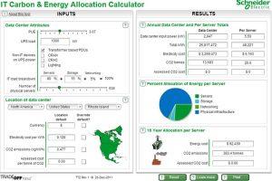 ابزار محاسبهگر هزینهٔ انرژی و کربن کاربران فاوای مرکز داده
